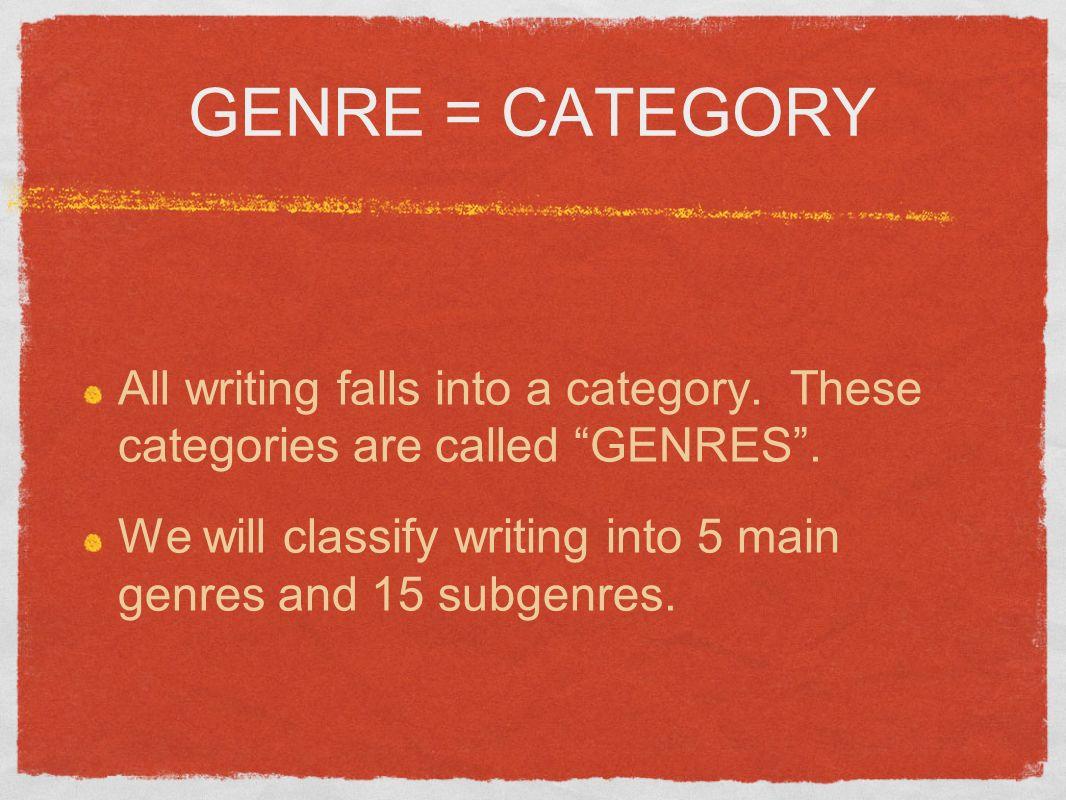 genre of writing
