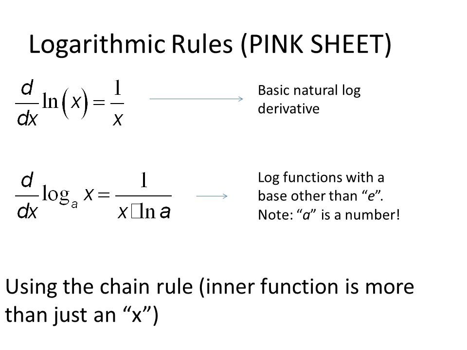 Log Equation Rules - Jennarocca