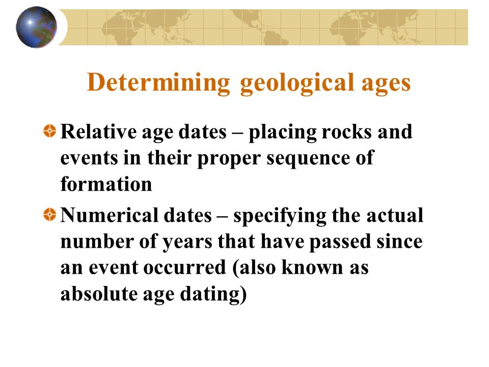 What is a appropriate age to start dating