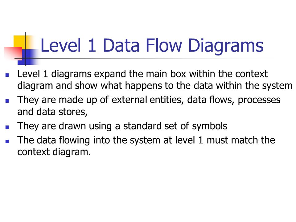 g  lecture  dfd level  diagrams  data flow diagrams level     level  data flow diagrams level  diagrams expand the main box  in the context diagram