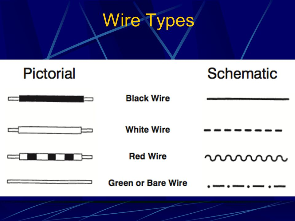 Basic Electricity Facts and Diagrams. Cable Types Determine your ...