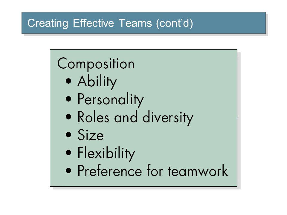 Creating Effective Teams (cont'd)