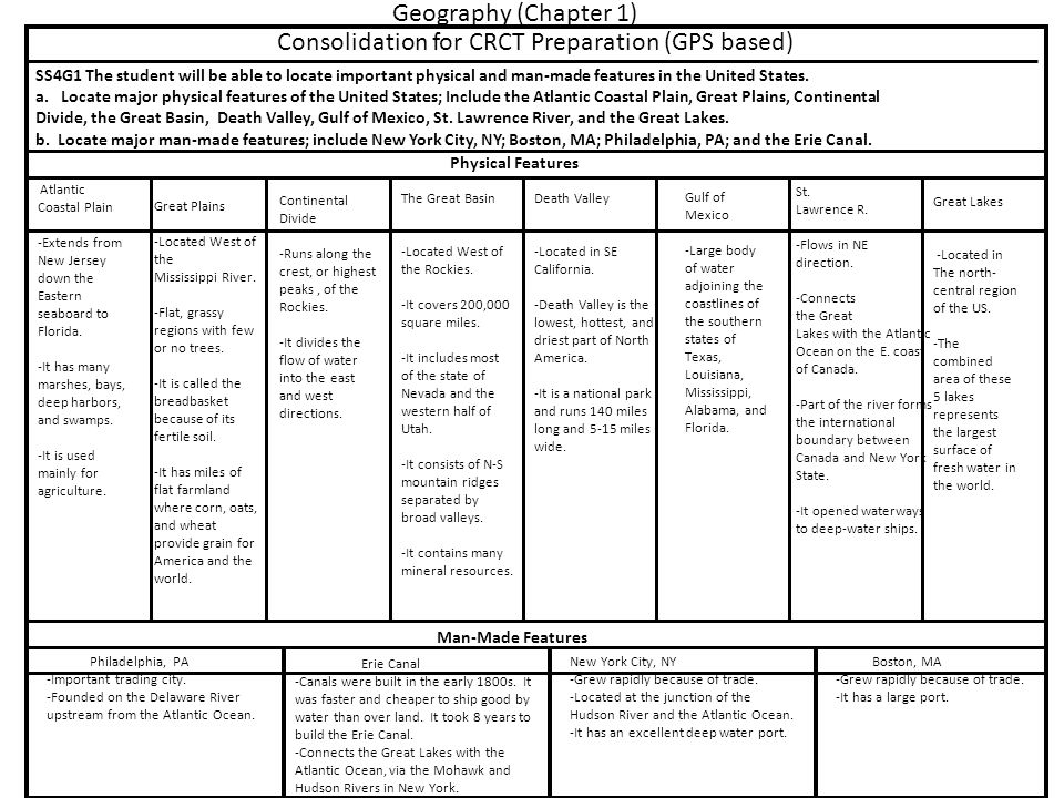 Th Grade Native American Study Guide Geography Chapter - 8 physical features of the united states