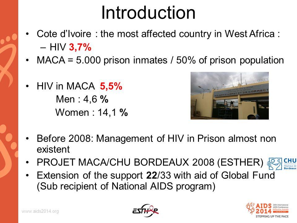 Non HIV care provider    Aging  Worse Still to Come     Aging