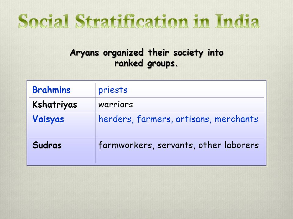 Aryans organized their society into ranked groups.