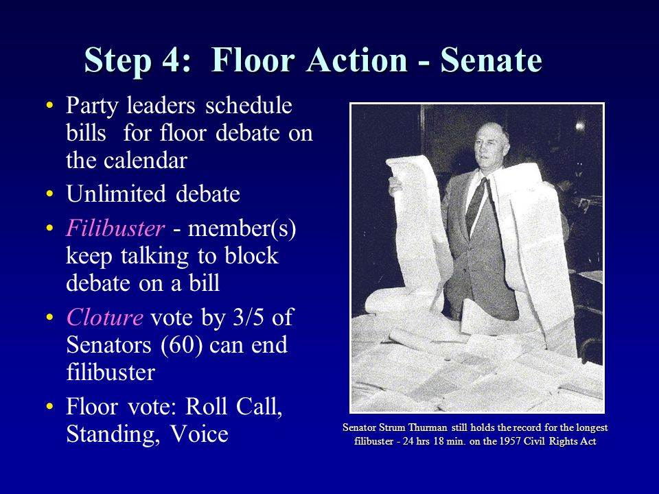 Step 4: Floor Action - Senate Party leaders schedule bills for floor debate on the calendar Unlimited debate Filibuster - member(s) keep talking to block debate on a bill Cloture vote by 3/5 of Senators (60) can end filibuster Floor vote: Roll Call, Standing, Voice Senator Strum Thurman still holds the record for the longest filibuster - 24 hrs 18 min.