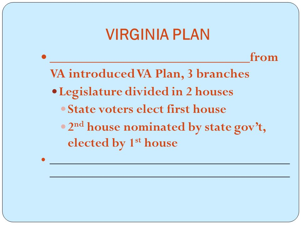 VIRGINIA PLAN _____________________________from VA introduced VA Plan, 3 branches Legislature divided in 2 houses State voters elect first house 2 nd house nominated by state gov't, elected by 1 st house ____________________________________________ ____________________________________________