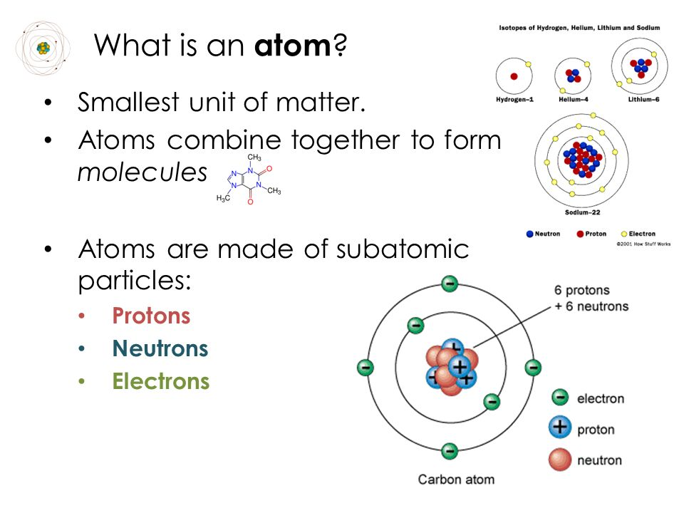 What is an atom . Smallest unit of matter.
