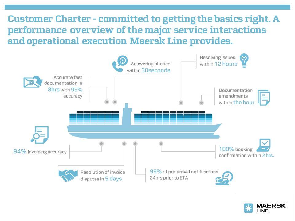 Maersk Line Presentation By Mr David Williams Managing Director Of - Maersk invoice tracking