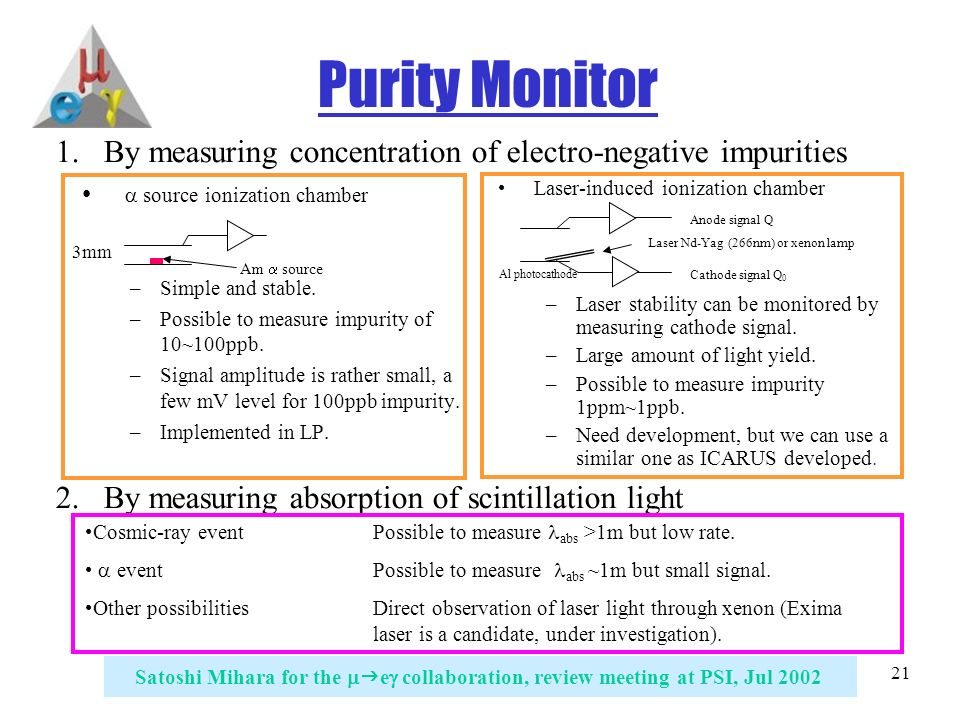 21 Satoshi Mihara for the   e  collaboration, review meeting at PSI, Jul 2002 1.By measuring concentration of electro-negative impurities 2.By measuring absorption of scintillation light Laser-induced ionization chamber –Laser stability can be monitored by measuring cathode signal.