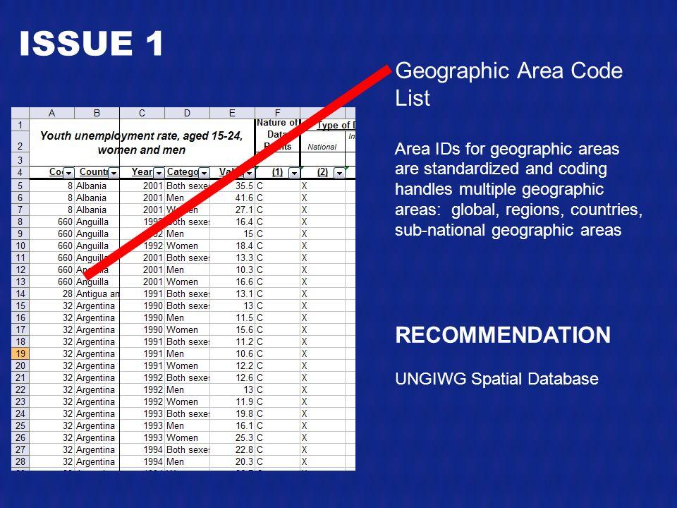 Monitoring Human Development OECD EXPERT GROUP ON SDMX GENEVA MAY - National area codes list