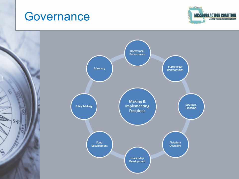 Governance Making & Implementing Decisions Operational Performance Stakeholder Relationships Strategic Planning Fiduciary Oversight Leadership Development Fund Development Policy MakingAdvocacy