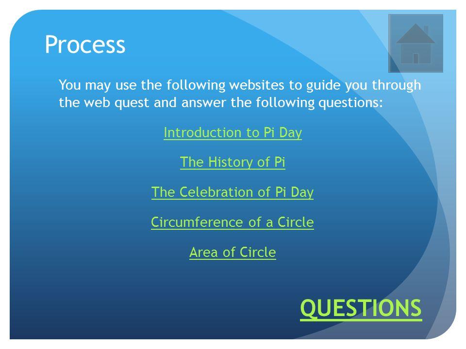 Pi Day Web Quest Introduction Task Process Evaluation Conclusion