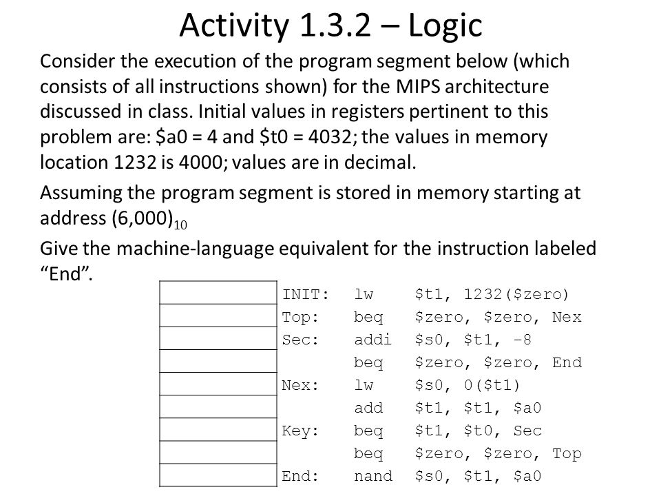 Activity 1.3.2 – Logic Consider the execution of the program segment below (which consists of all instructions shown) for the MIPS architecture discus