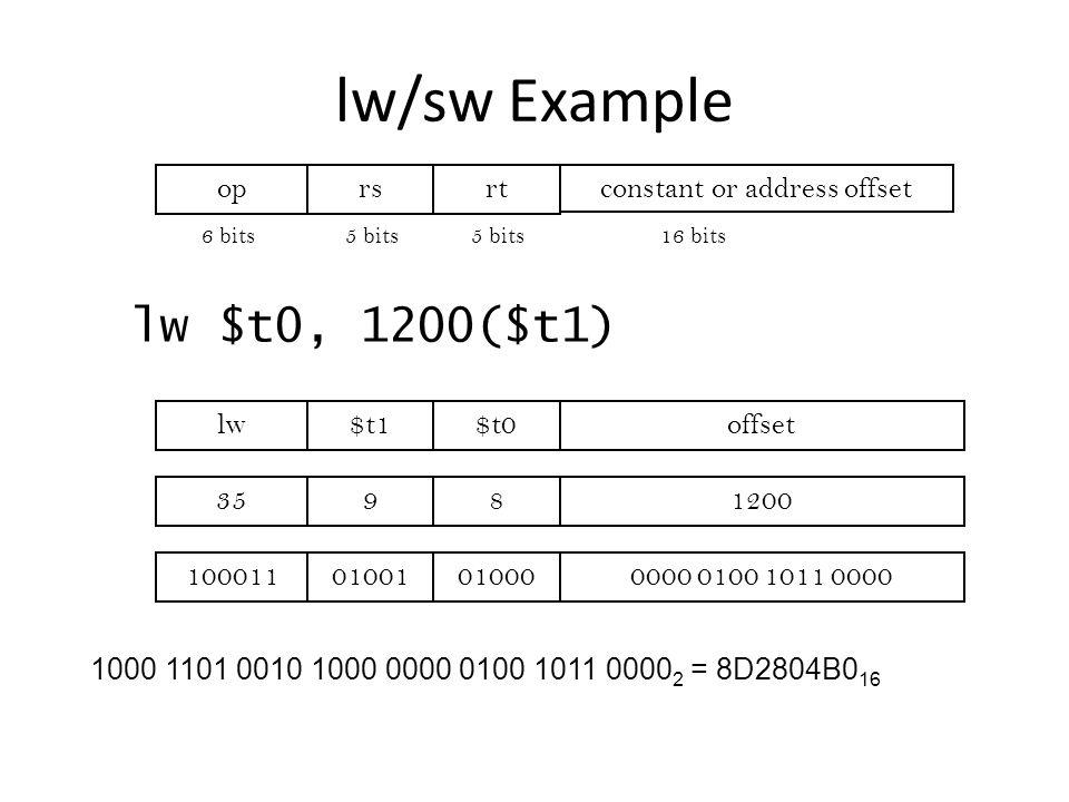 lw/sw Example lw $t0, 1200($t1) lw$t1$t0offset 35981200 10001101001010000000 0100 1011 0000 1000 1101 0010 1000 0000 0100 1011 0000 2 = 8D2804B0 16 op