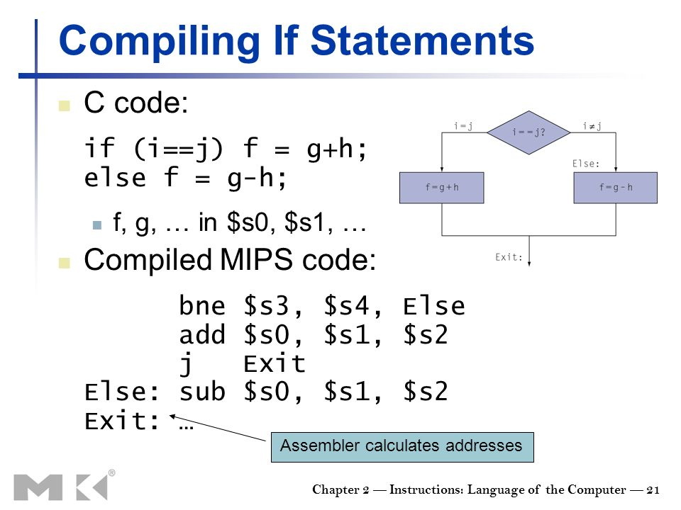 Chapter 2 — Instructions: Language of the Computer — 21 Compiling If Statements C code: if (i==j) f = g+h; else f = g-h; f, g, … in $s0, $s1, … Compil