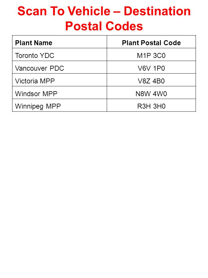 Scan to vehicle destination postal codes usa destinationsplant 3 plant nameplant postal code toronto ydcm1p 3c0 vancouver pdcv6v 1p0 victoria mppv8z 4b0 windsor mppn8w 4w0 winnipeg mppr3h 3h0 scan to vehicle sciox Image collections