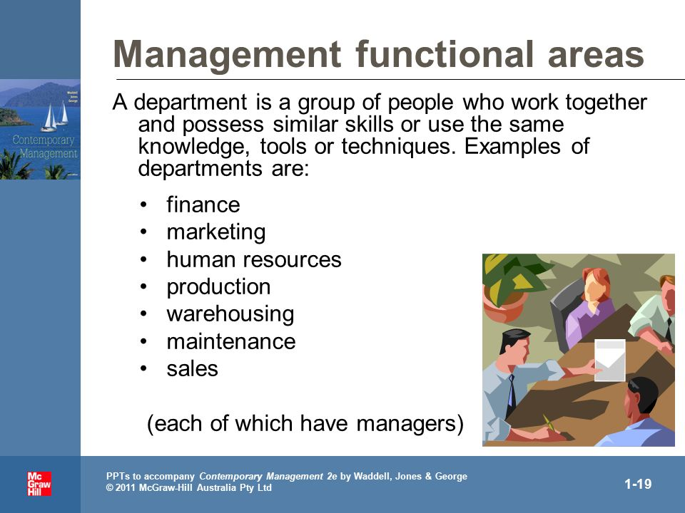 PPTs to accompany Contemporary Management 2e by Waddell, Jones & George © 2011 McGraw-Hill Australia Pty Ltd 1-19 Management functional areas A department is a group of people who work together and possess similar skills or use the same knowledge, tools or techniques.