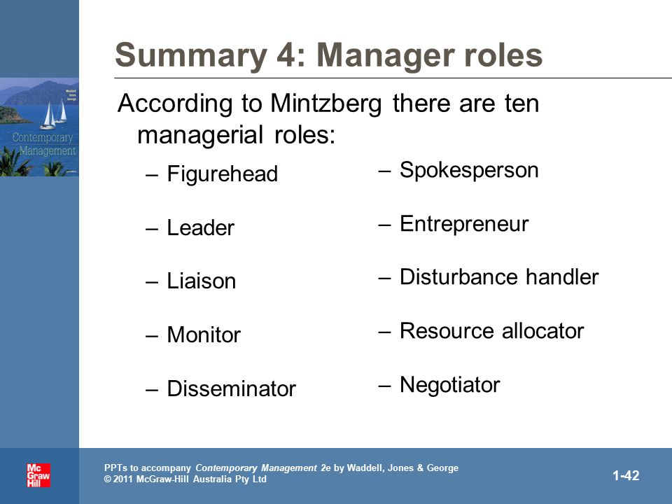 . PPTs to accompany Contemporary Management 2e by Waddell, Jones & George © 2011 McGraw-Hill Australia Pty Ltd 1-42 Summary 4: Manager roles –Figurehead –Leader –Liaison –Monitor –Disseminator –Spokesperson –Entrepreneur –Disturbance handler –Resource allocator –Negotiator According to Mintzberg there are ten managerial roles: