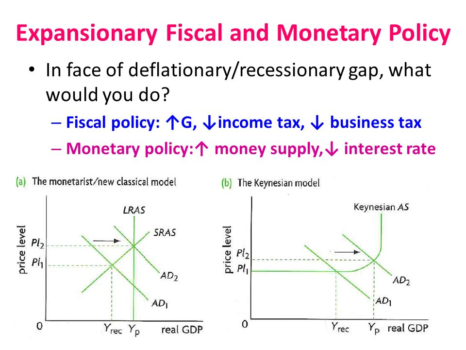 monetary policy and fiscal policy during the recession Fiscal policy overview by phds during periods of recession there is not enough money but most prefer monetary policy—adjusting interest rates and.