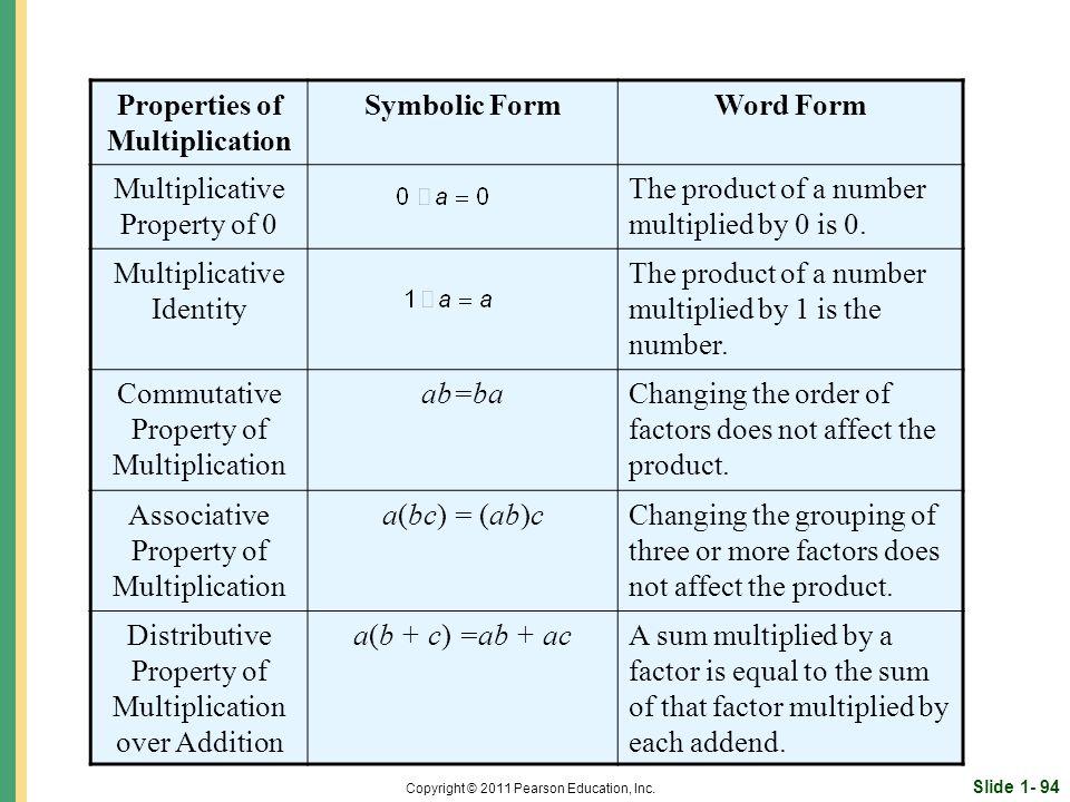 Slide 1- 94 Copyright © 2011 Pearson Education, Inc.