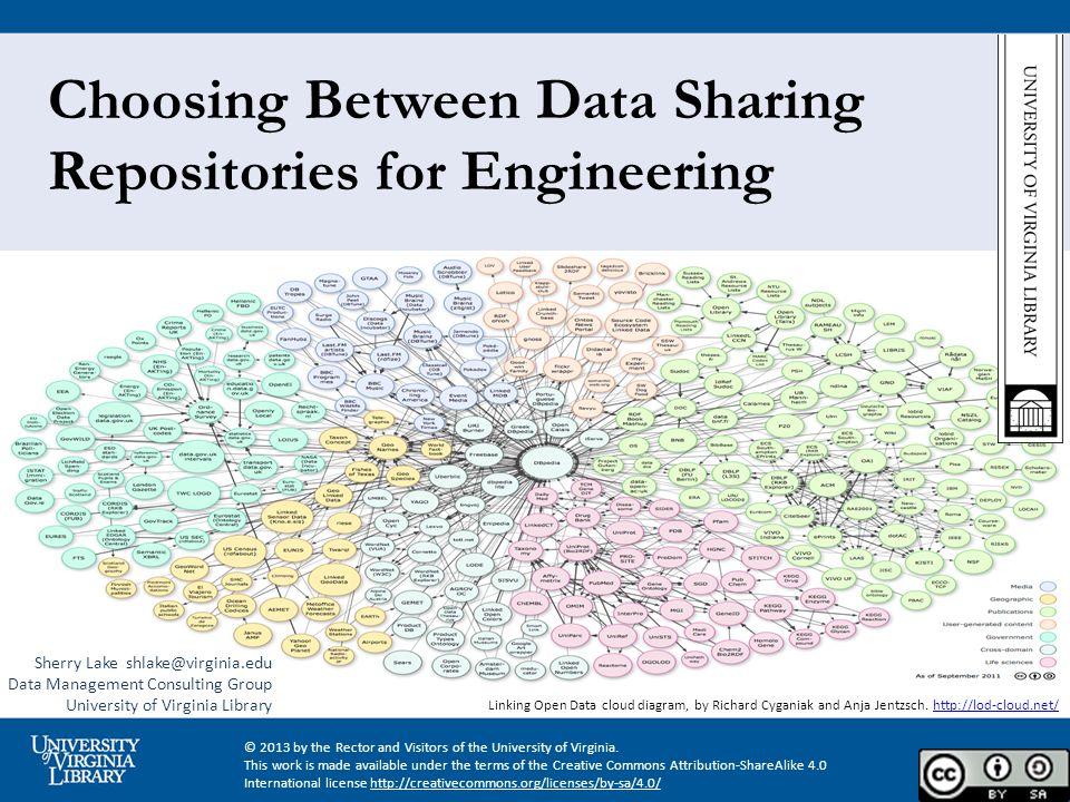 Choosing Between Data Sharing Repositories for Engineering Linking Open Data cloud diagram, by Richard Cyganiak and Anja Jentzsch.