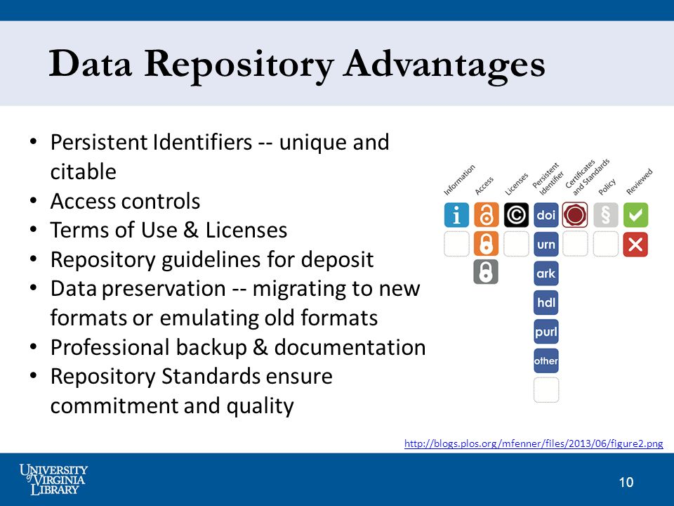 10 Data Repository Advantages Persistent Identifiers -- unique and citable Access controls Terms of Use & Licenses Repository guidelines for deposit Data preservation -- migrating to new formats or emulating old formats Professional backup & documentation Repository Standards ensure commitment and quality http://blogs.plos.org/mfenner/files/2013/06/figure2.png