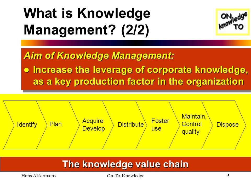 Knowledge management the on to knowledge project hans akkermans hans akkermanson to knowledge5 what is knowledge management altavistaventures Choice Image