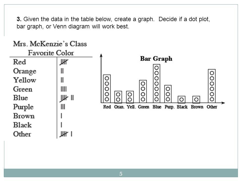 Venn Diagram Graph Roho4senses