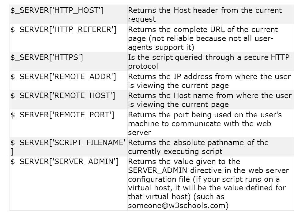 _server http_host