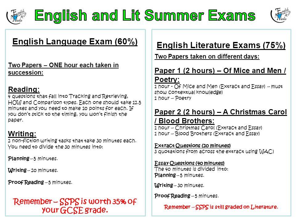 Essays Topics In English
