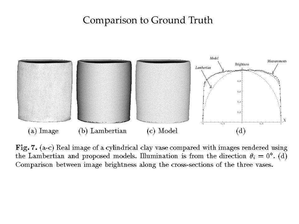 Comparison to Ground Truth