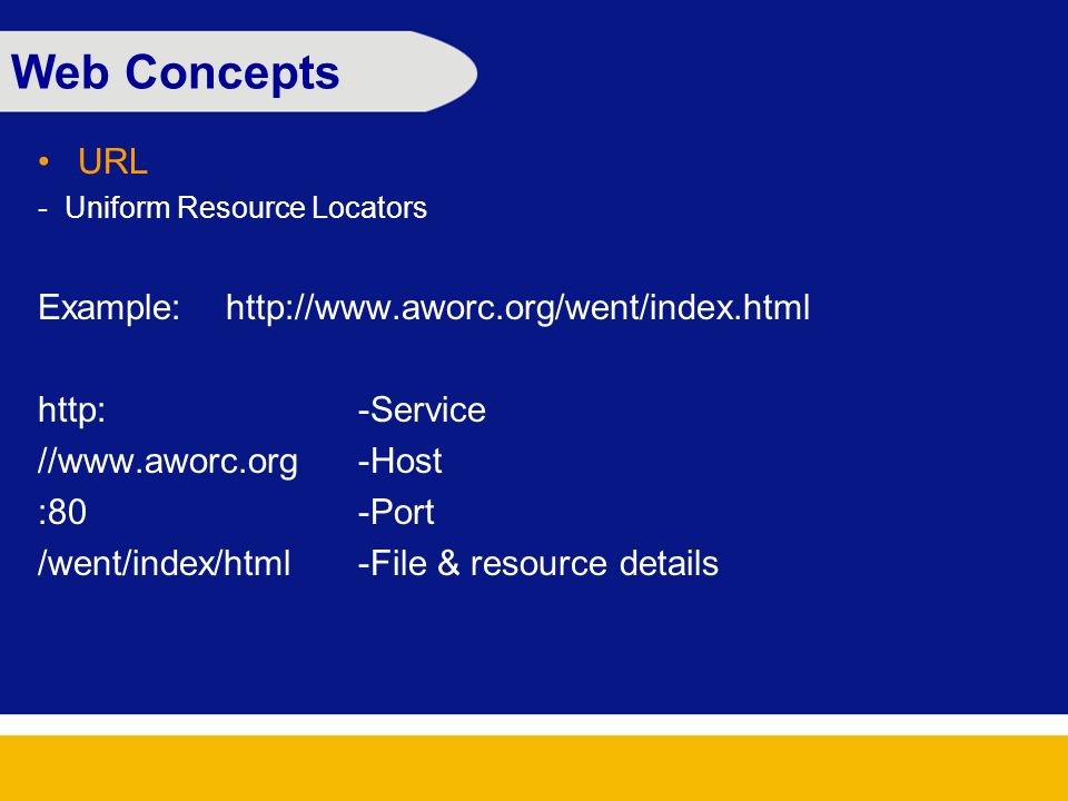 Web Concepts URL - Uniform Resource Locators Example: http://www.aworc.org/went/index.html http:-Service //www.aworc.org-Host :80-Port /went/index/html-File & resource details