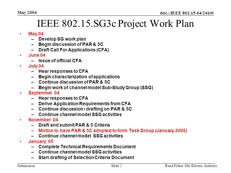 doc.: IEEE /241r0 Submission May 2004 Reed Fisher Oki Electric IndustrySlide 2 IEEE SG3c Project Work Plan May 04 –Develop SG work plan –Begin discussion of PAR & 5C –Draft Call For Applications (CFA) June 04 –Issue of official CFA July 04 –Hear responses to CFA –Begin characterization of applications –Continue discussion of PAR & 5C –Begin work of channel model Sub-Study Group (SSG) September 04 –Hear responses to CFA –Derive Application Requirements from CFA –Continue discussion / drafting on PAR & 5C –Continue channel model SSG activities November 04 –Draft and submit PAR & 5 Criteria –Motion to have PAR & 5C adopted to form Task Group (January 2005) –Continue channel model SSG activities January 05 –Complete Technical Requirements Document –Continue channel model SSG activities –Start drafting of Selection Criteria Document