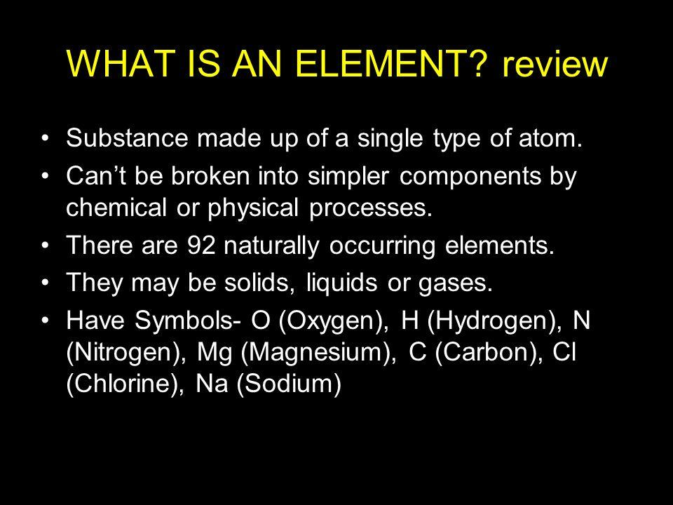 Chemistry elements atoms compounds introduction to the 2 chemistry elements atoms compounds introduction to the periodic table of elements urtaz Choice Image