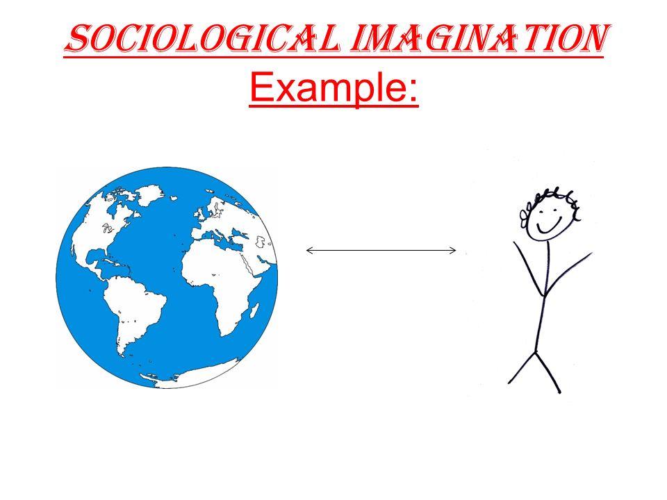 Sociological Imagination Example: