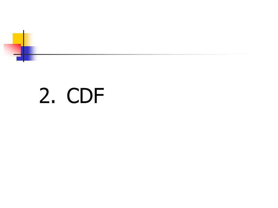 2. CDF