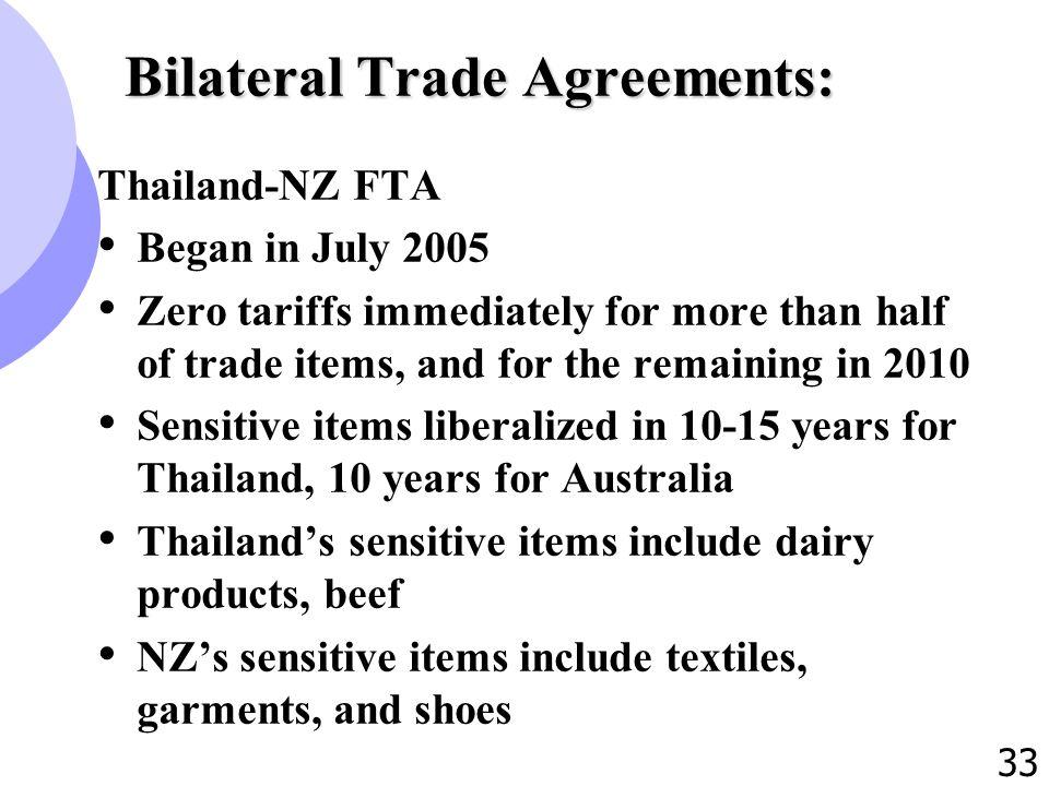1 international trade policy of thailand 2 outline 1 international 33 33 bilateral trade agreements platinumwayz