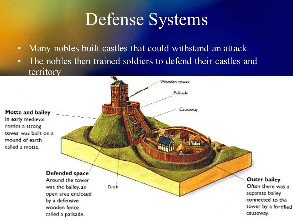 the feudal system essay Writing sample of essay on a given topic feudalism in france.