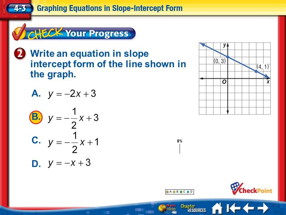 2 4 Writing Linear Equations Worksheet Answers Tessshebaylo – Graphing in Slope Intercept Form Worksheet