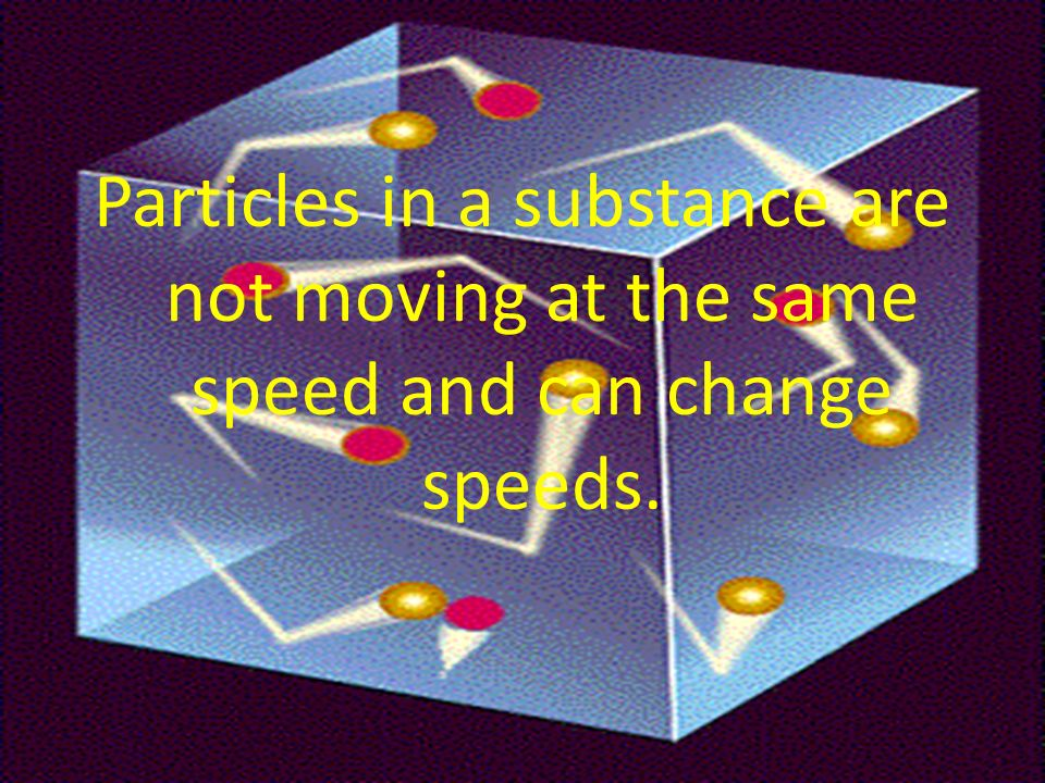 Particles in a substance are not moving at the same speed and can change speeds.