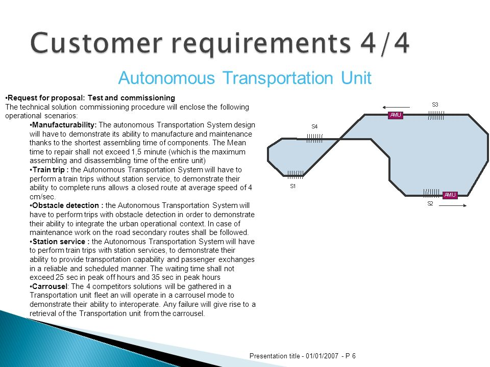 Company For Urban Innovative Transport Cuit 19122007 Request For