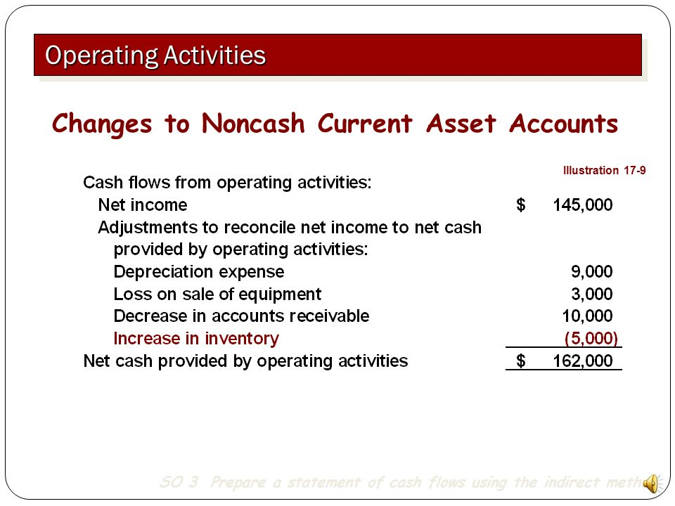 income statement and cash flows