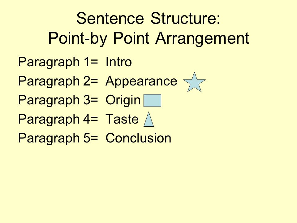 point by point structure in essay