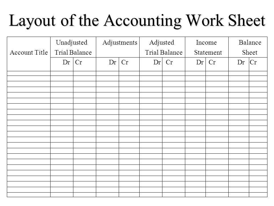 Layout Of The Accounting Work Sheet Unadjusted Adjustments Adjusted