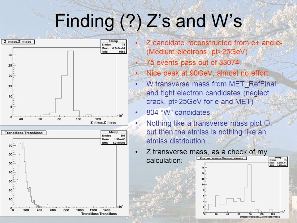 Finding ( ) Z's and W's Z candidate reconstructed from e+ and e- (Medium electrons, pt>25GeV) 75 events pass out of