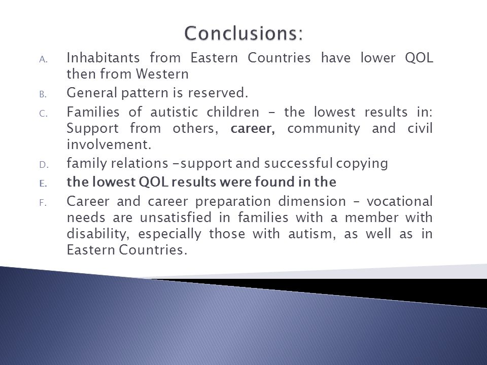 A. Inhabitants from Eastern Countries have lower QOL then from Western B.