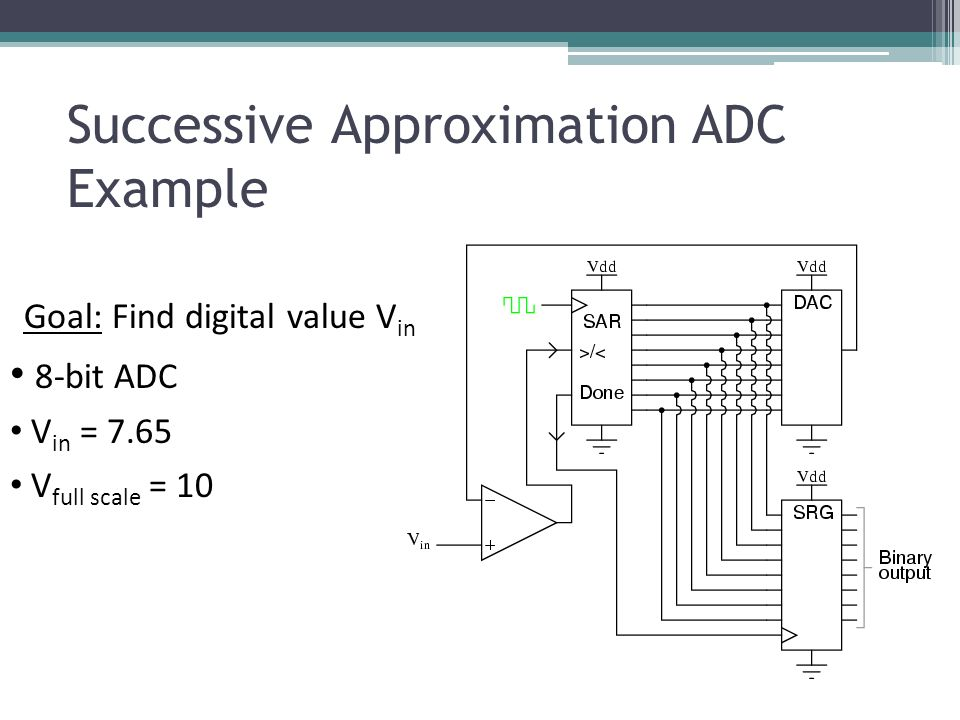 successive approximation register adc thesis