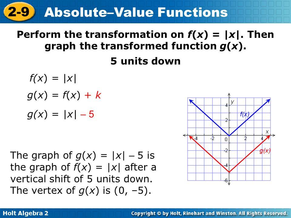 Worksheet Transformations Worksheet Algebra 2 transformations of functions worksheet algebra 2 intrepidpath worksheets for