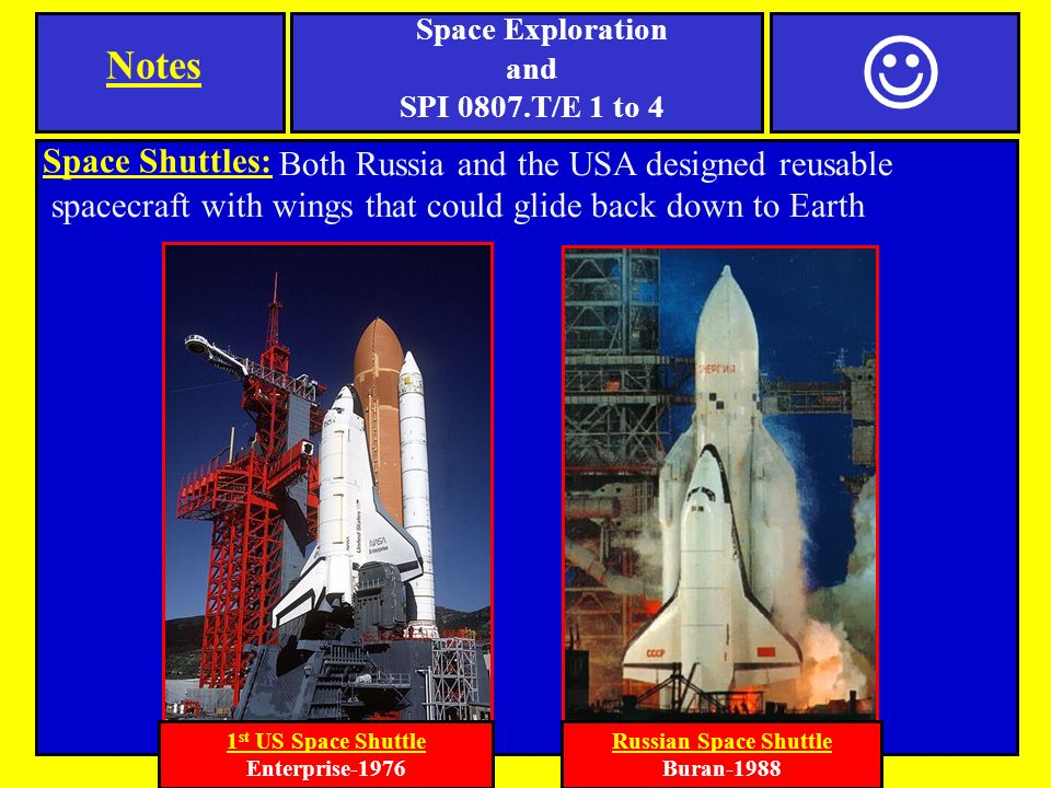 Both Russia and the USA designed reusable spacecraft with wings that could glide back down to Earth Space Shuttles: Notes Space Exploration and SPI 0807.T/E 1 to 4 1 st US Space Shuttle Enterprise-1976 Russian Space Shuttle Buran-1988